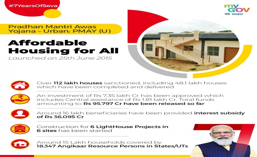 Affordable House For All